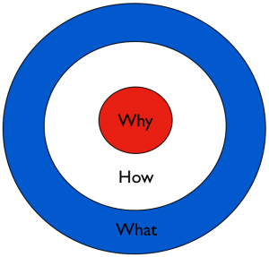 Start-With-Why1